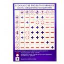 Consigne Stockage produits chimiques