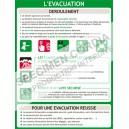 Evacuation : déroulement