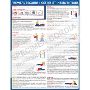 Premiers secours : gestes et interventions