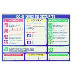 Consigne de sécurité A3