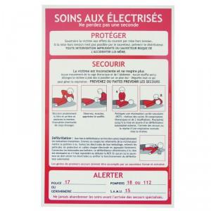 Consigne Soins aux électrisés