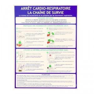 Consigne arrêt cardio respiratoire